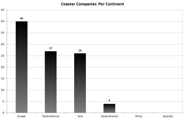26-companiespercont